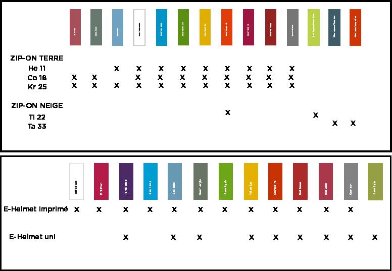 Coloris des Zip-On et Portes-casque disponibles